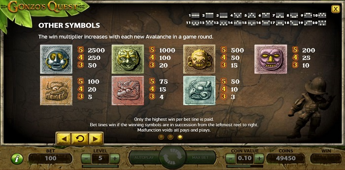 Play Gonzo's Quest at Labslots