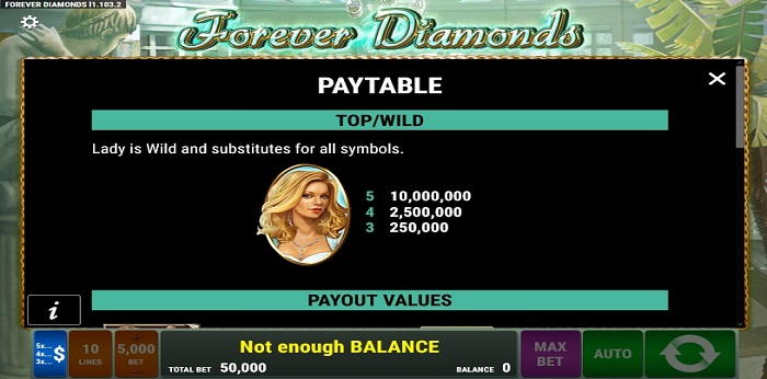 Forever Diamonds Paytable